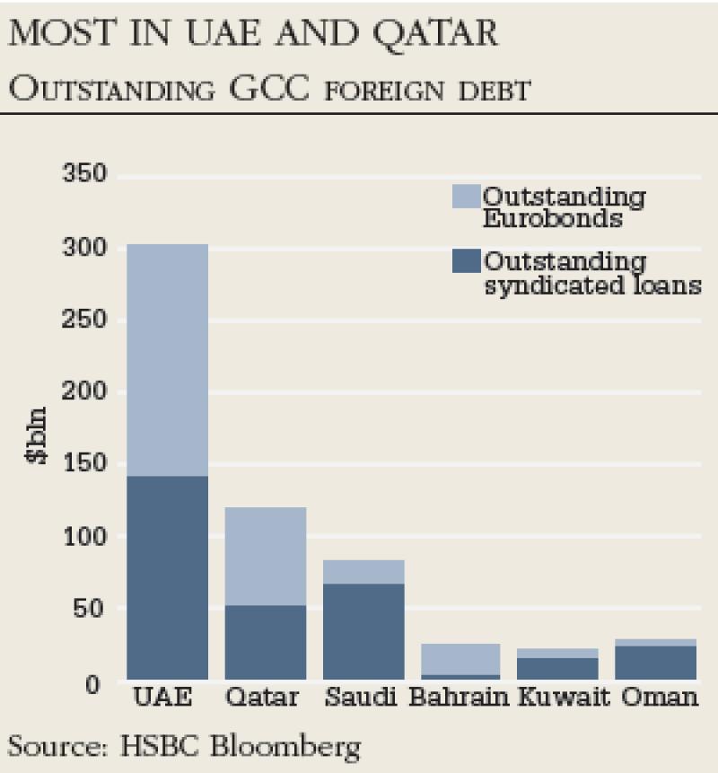 Gulf_credit_CW_most-300