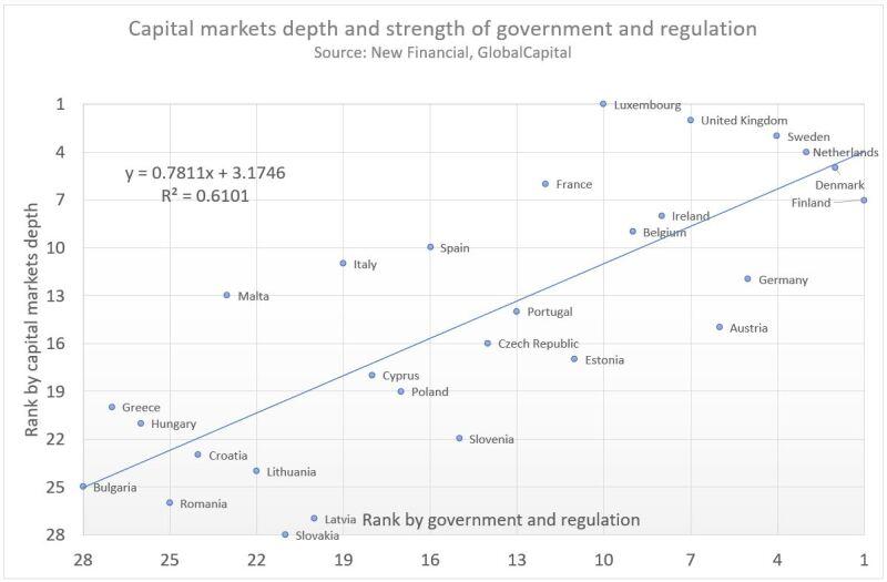 graph_capital_markets