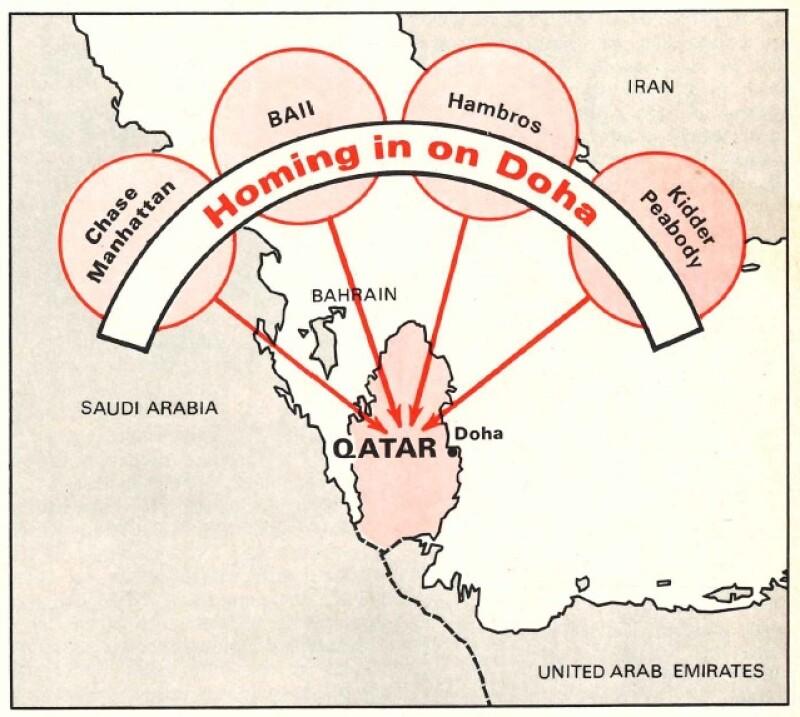 1977 qatar map