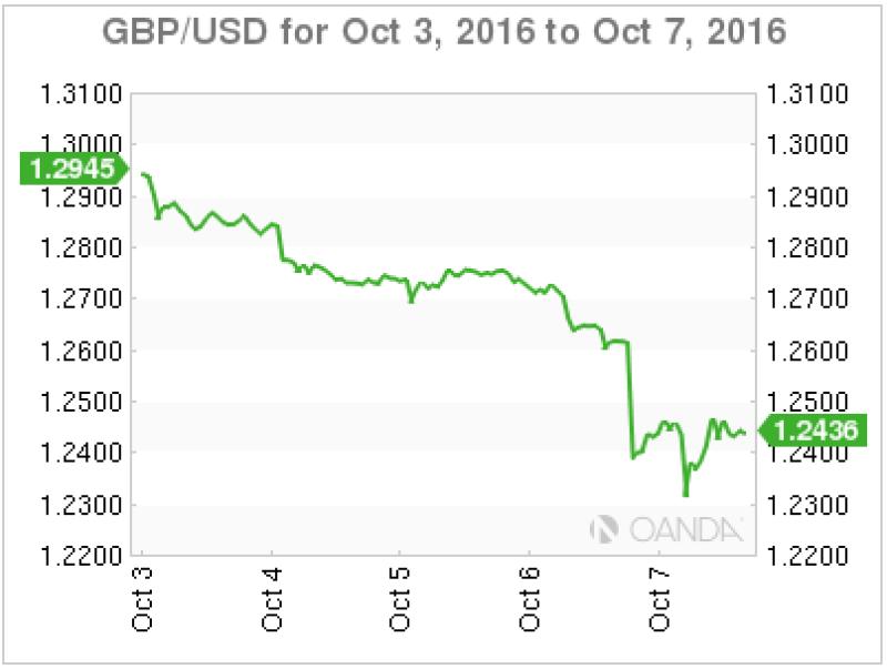 FX_GBP_USD-404