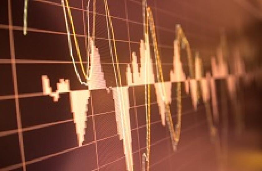 Index performance return stock trading adobe stock AS 230x150