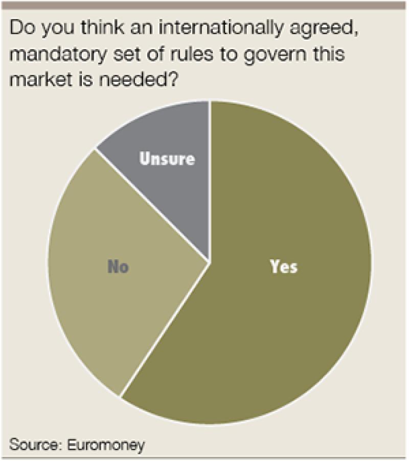 green bond rules-300