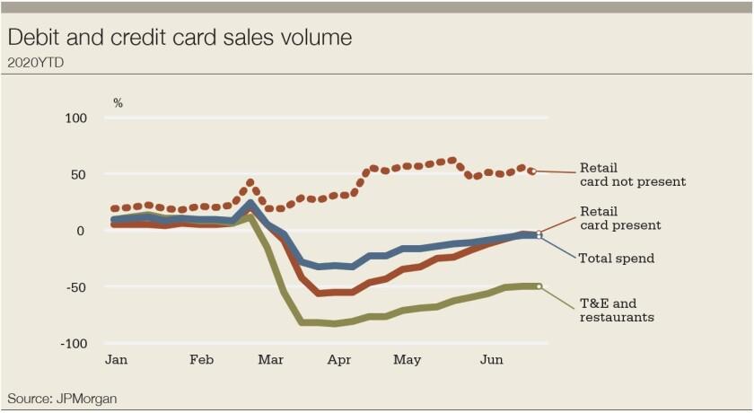 JPM card vol chart 1385px.jpg