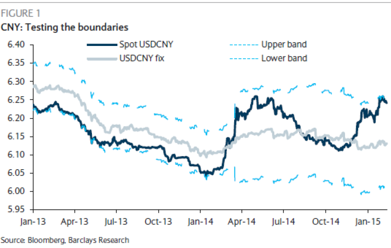 RMB_Barclays_1