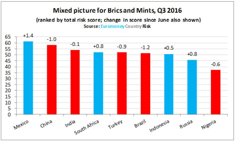 ECR_Q3_Brics_Mints-575