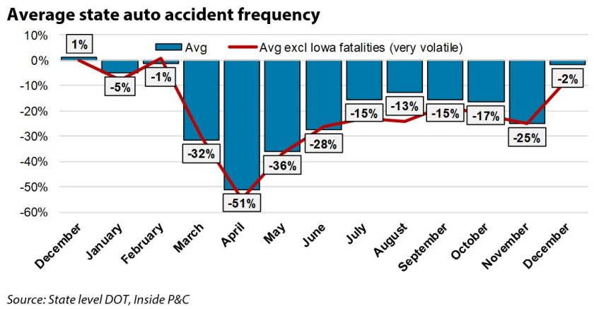 1-average-state-auto-accident-cms.jpg