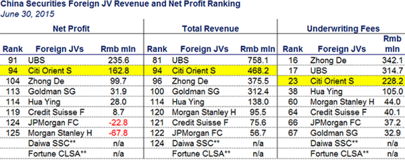 China_securities_table_1_NEW-600