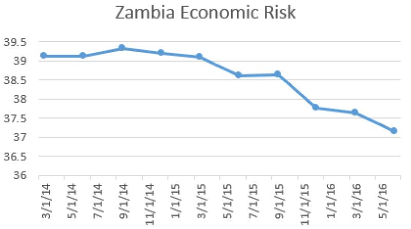 ECR_Zambia-420