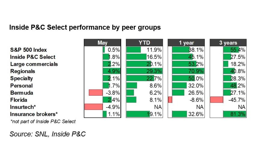 A Inside stocks main.jpg