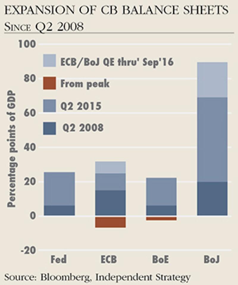 Expansion-CB-balance-sheets