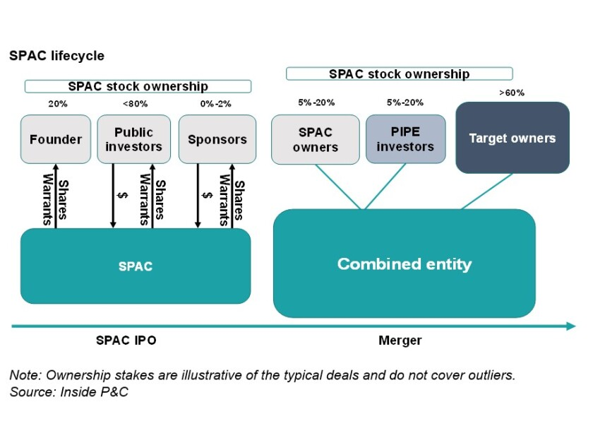 SPAC main.jpg