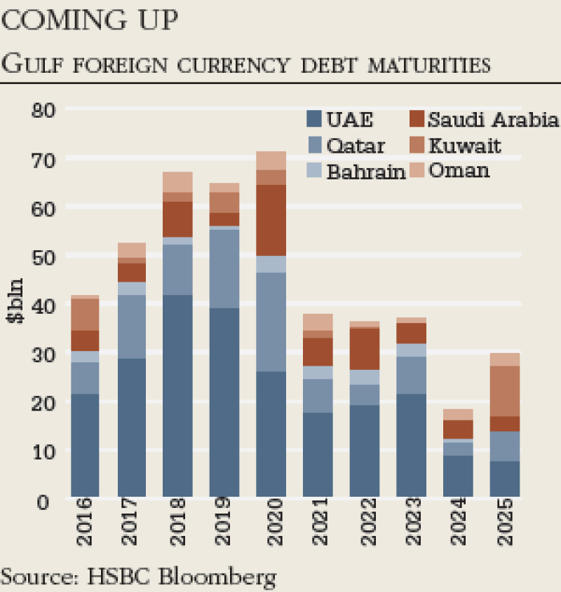 Gulf_credit_CW_coming_up-300