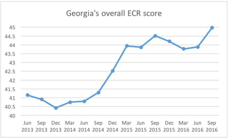ECR_Georgia_overall-590