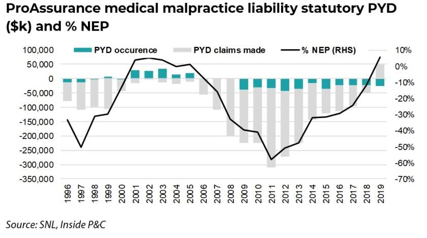 new1 ProAs medical CMS.jpg