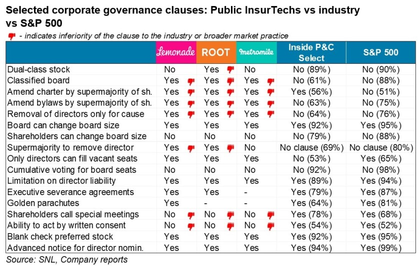 1-selected-governance-clauses-cmsjpg-72355.jpg