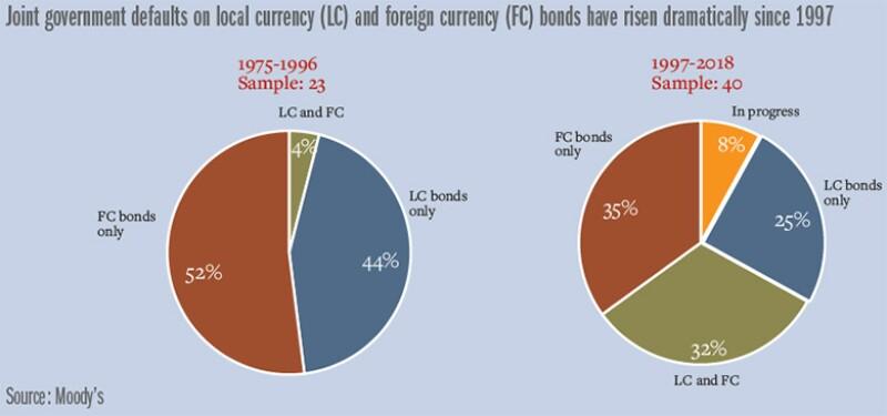 ECR_joint_govt_chart-780.jpg
