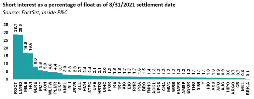 IPC september 13 2021 chart 1 CMS.PNG