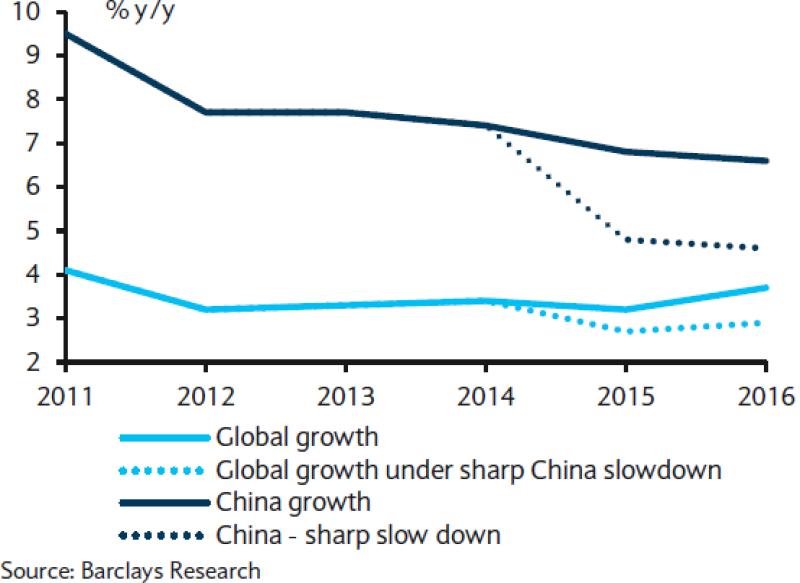 RMB_China_global_growth