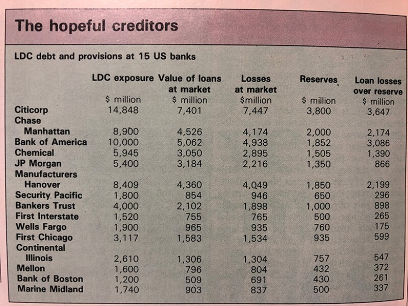 hopeful-creditors-780