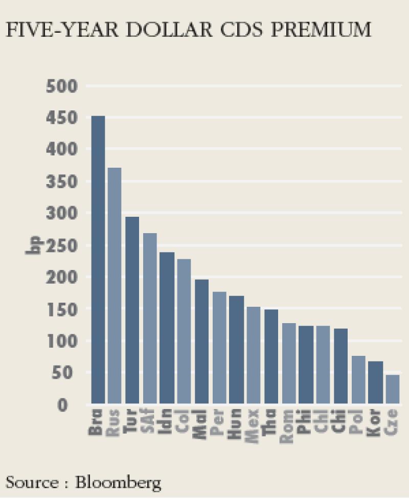 Brazil_downgrade_table-300