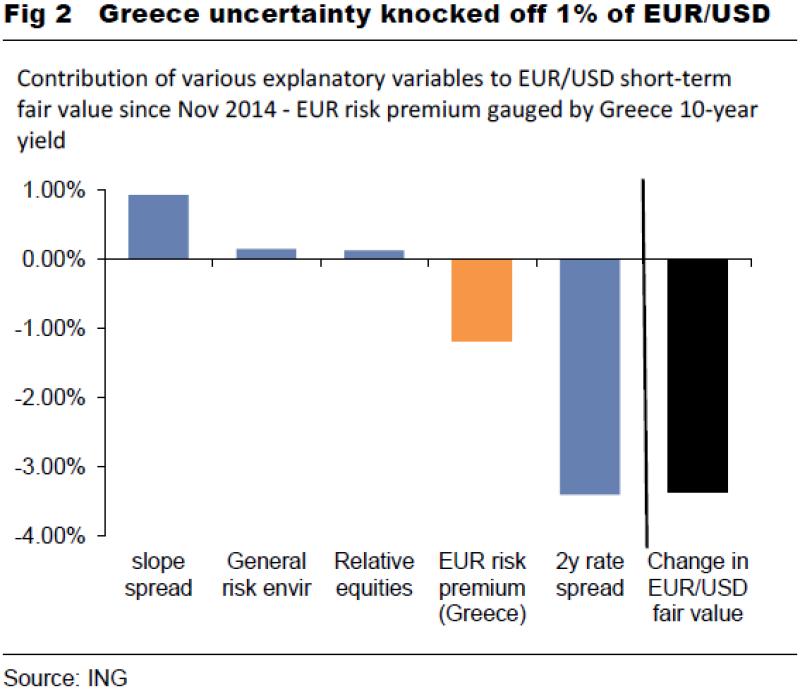 Greece_FX_2