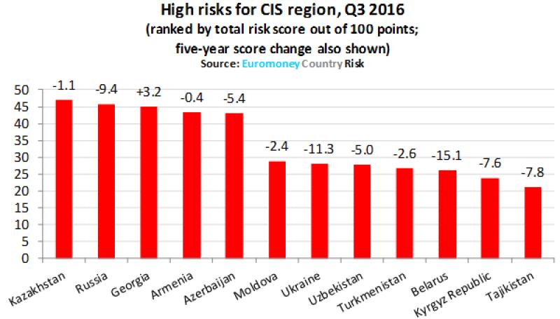 ECR_CIS_high_risk-600