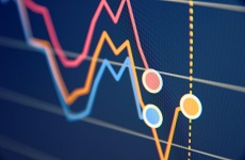Chart_market_screen_Adobe_230x150_101219