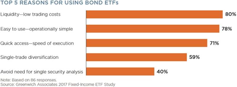 ETFs_top_5_reasons-780