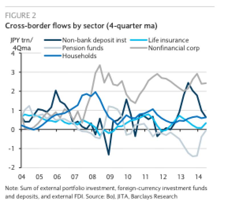 Japan flows