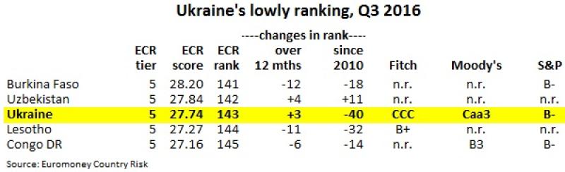 ECR_Ukraine-600