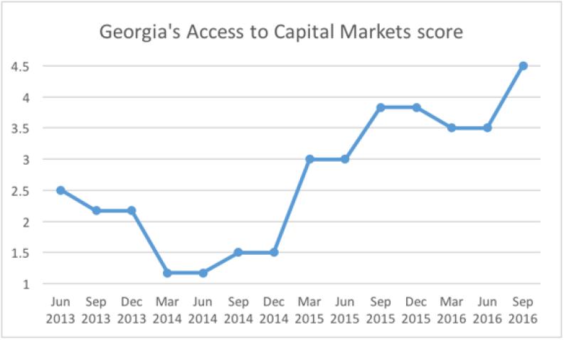 ECR_Georgia_access-580
