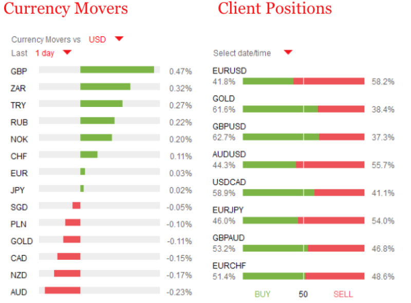 FX_currency_movers-600
