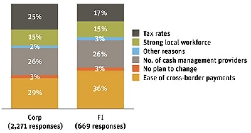 Jul16-CM-Poll-Questions-2-400px.