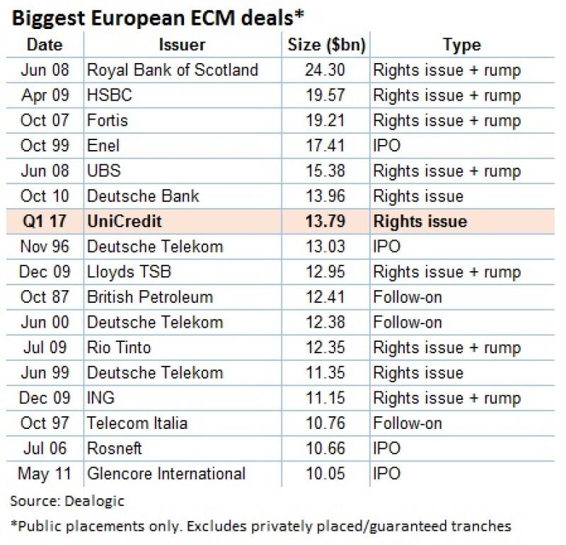 ECM table 1 mb