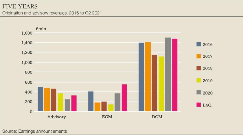 DB-chart-five-years-big.jpg