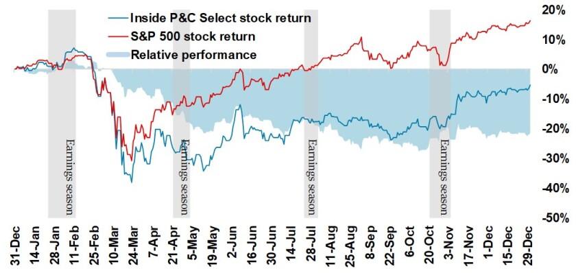 i-stocks-main.jpg