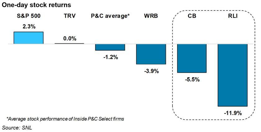 one-day-stock-returns.JPG