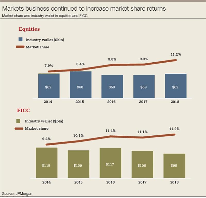 graph_markets_780